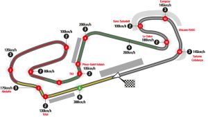 MotoGP: Гран При на Каталуния