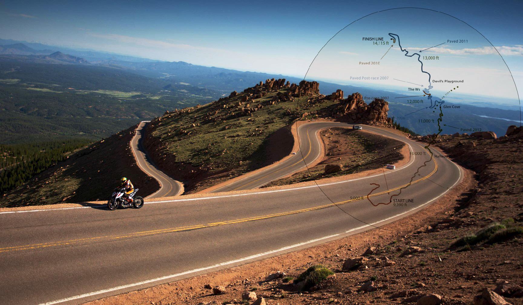 Пайкс Пийк - Надпревара към облаците: 4302 метра