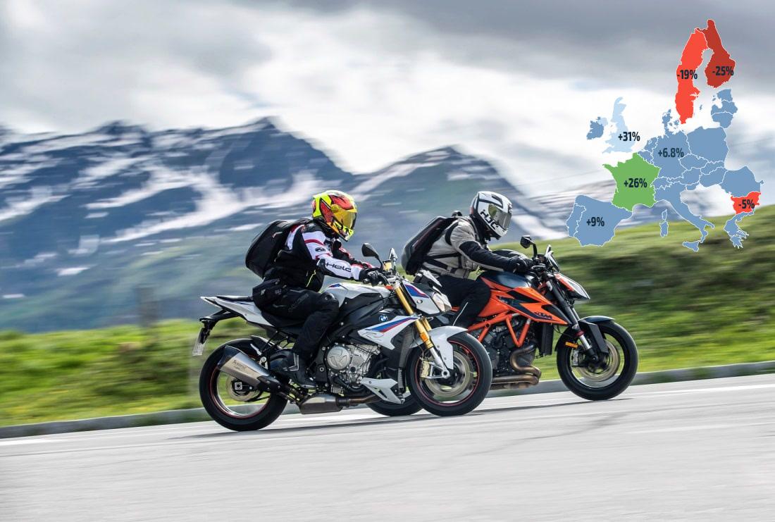 Пазарът на мотоциклети нараства с 24% в Европа. Спад в България, Финландия и Швеция